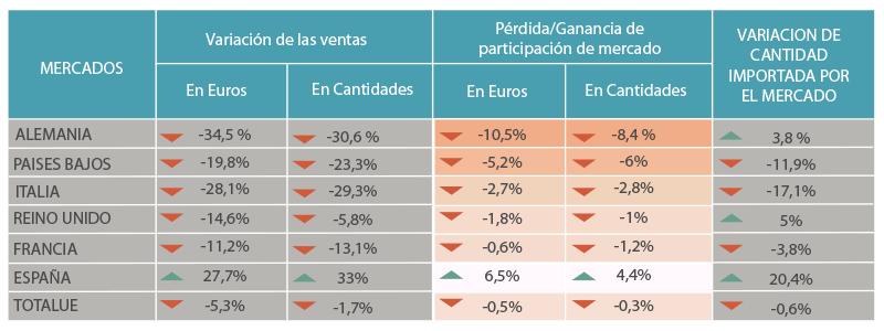 condiciones-camara-nacional-de-pesqueria-ecuador