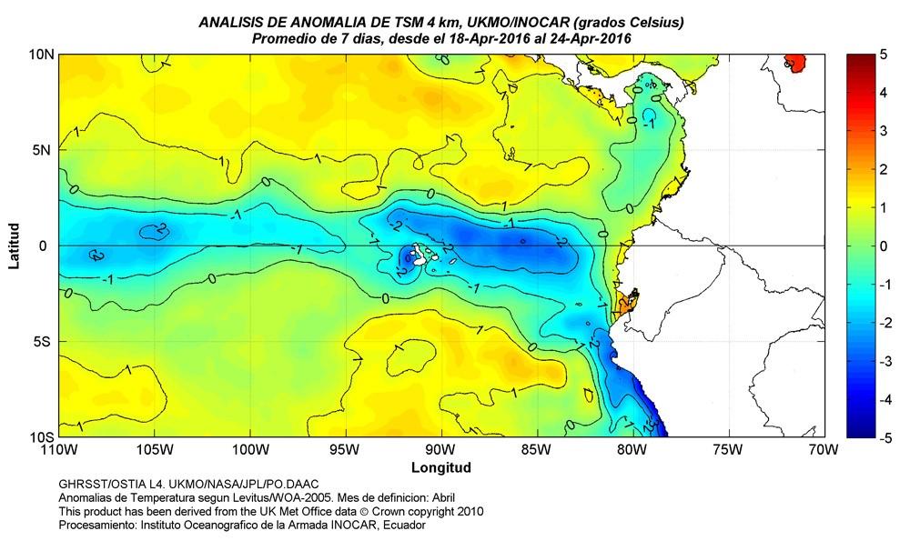 Dramática caída de las Anomalías de temperatura superficial y sub-superficial en la costa ecuatoriana y Galápagos (Niño 1-2) Implicaciones para la pesca