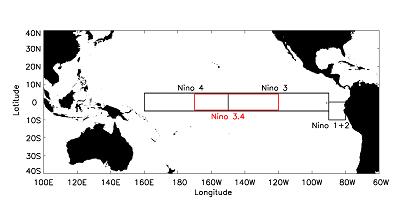 Gráfico 1. Regiones el Niño. http://www.metoffice.gov.uk