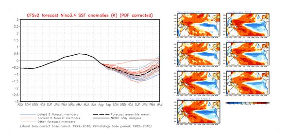 Proyecciones térmicas superficiales en Niño 3.4. La Niña regresaría.