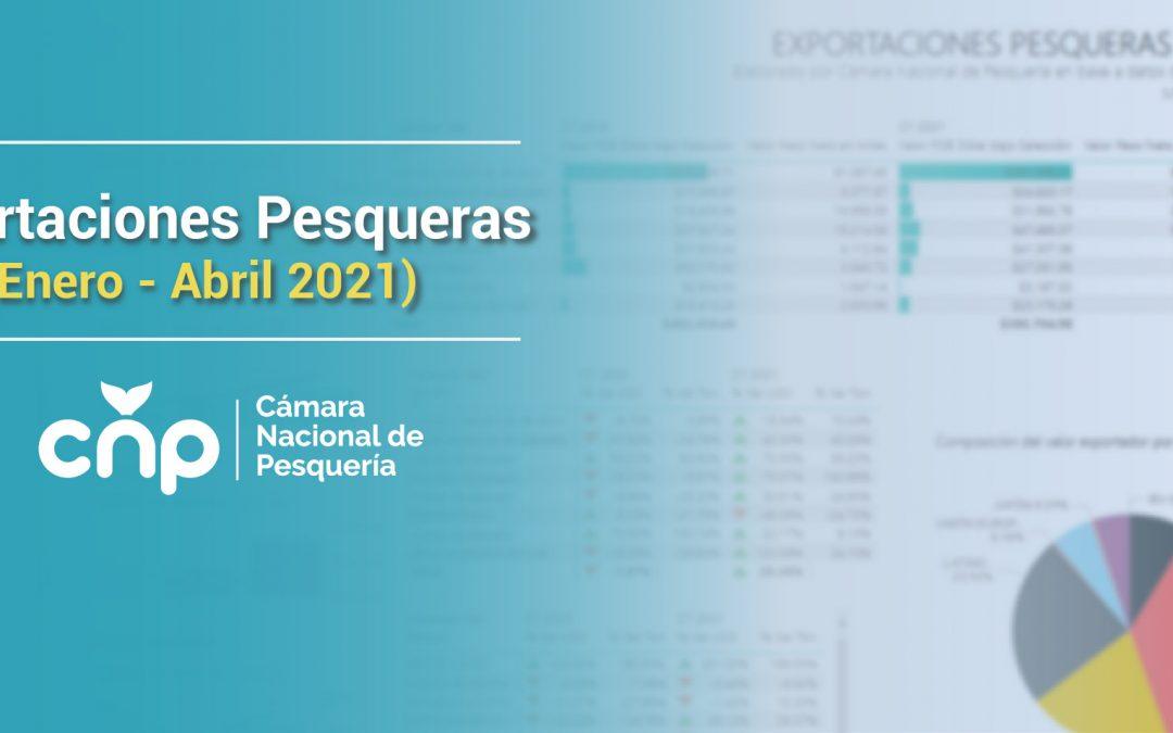 Exportaciones Pesqueras (Enero – Abril 2021)