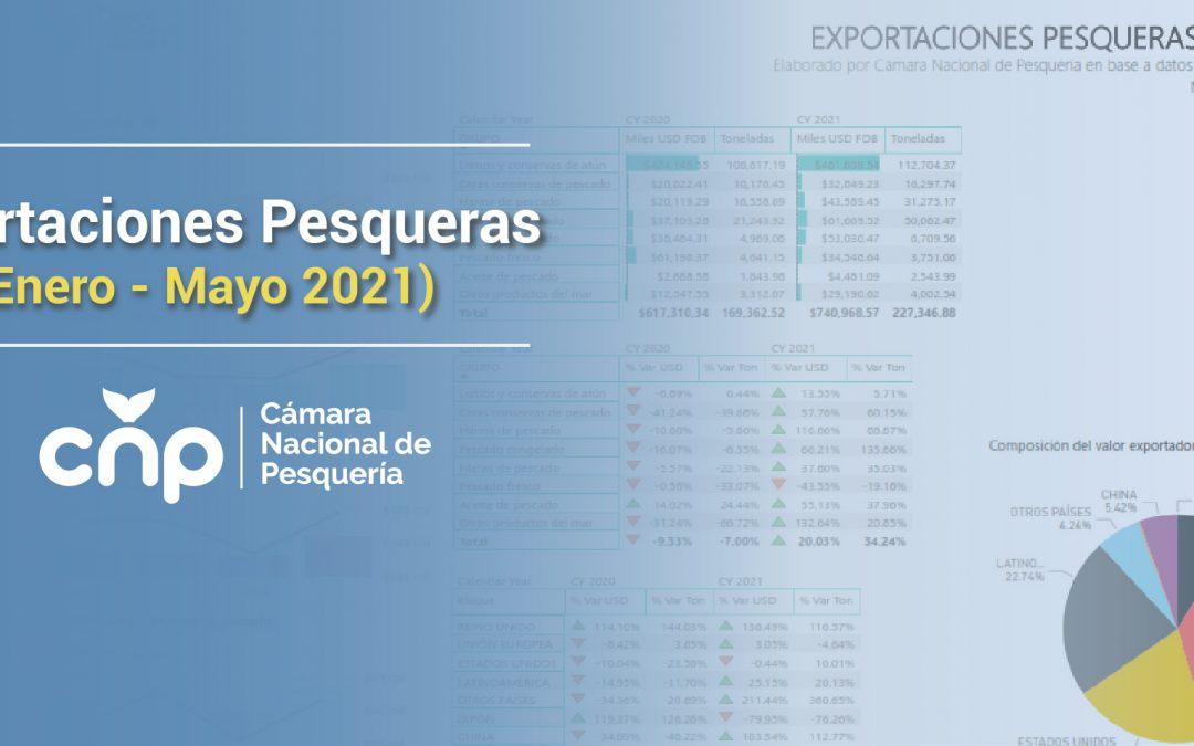 Exportaciones Pesqueras (Enero – Mayo 2021)